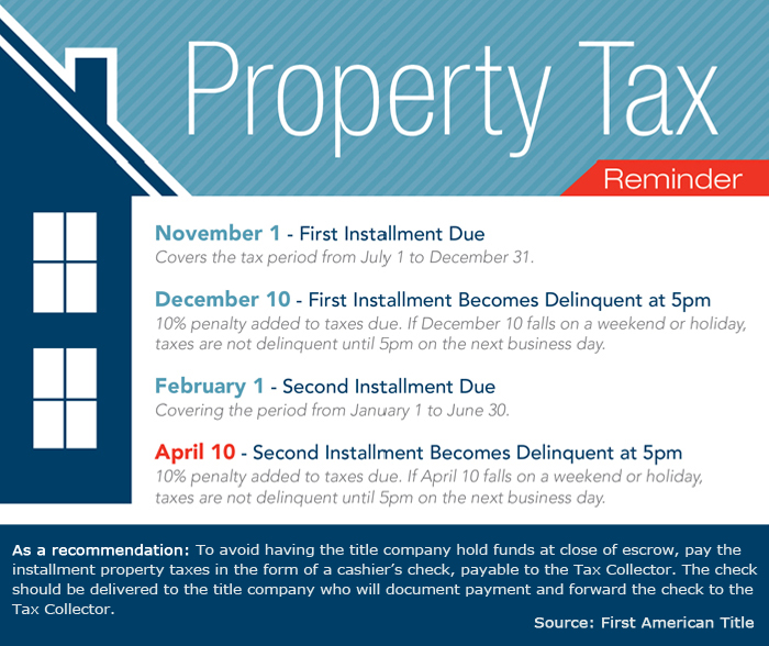 Property Tax Reminder